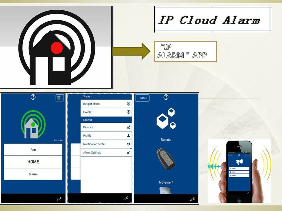 Home automation network Cloud IP alarm system for security alarm system