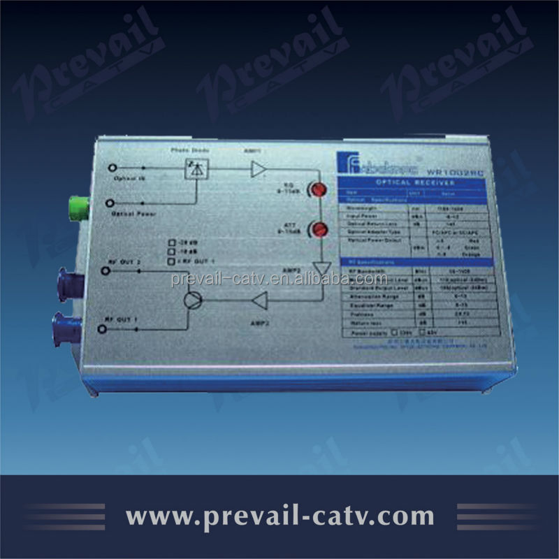 FTTH Optical Receiver(WR1002RC)