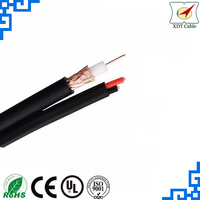 Best Price Coaxial Cable China Factory for CCTV Camera Good Quality TV Cable