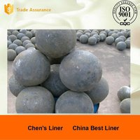 High Cr Cast Iron grinding Balls for Mine Mill