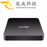 Android tv box Amlogic S905 Quad Core A95X Android6.0 1GB RAM 8GB ROM 2.4G Wifi Set Top Box install free play store app