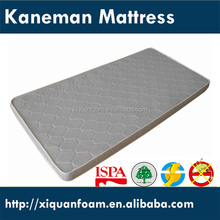 Wholesale High Quality cheapest matress