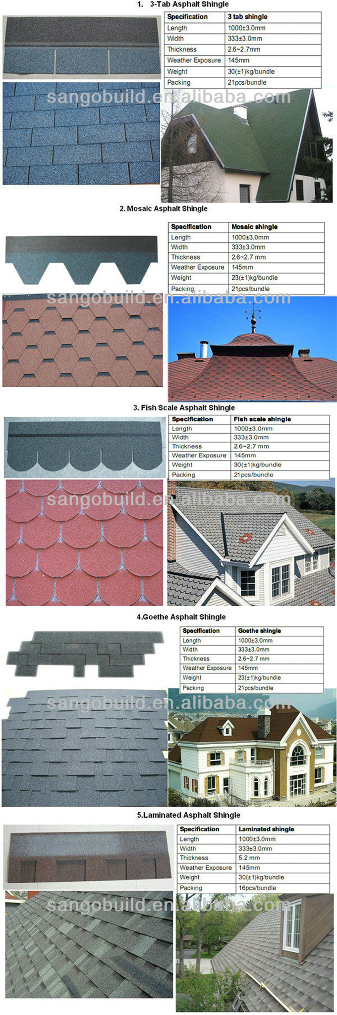 2016 Popular Building Roofing Material Asphalt Shingle