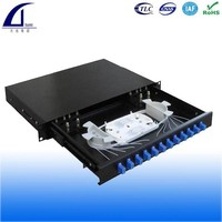 Rack mount fiber patch panels
