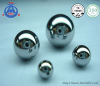 420c bearing stainless steel balls with cheaper price manufacturer
