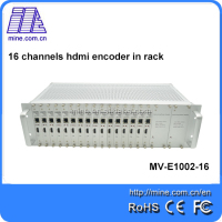 IPTV hotel system broadcast hardware equipment H.264 IP video streaming encoder haradware device