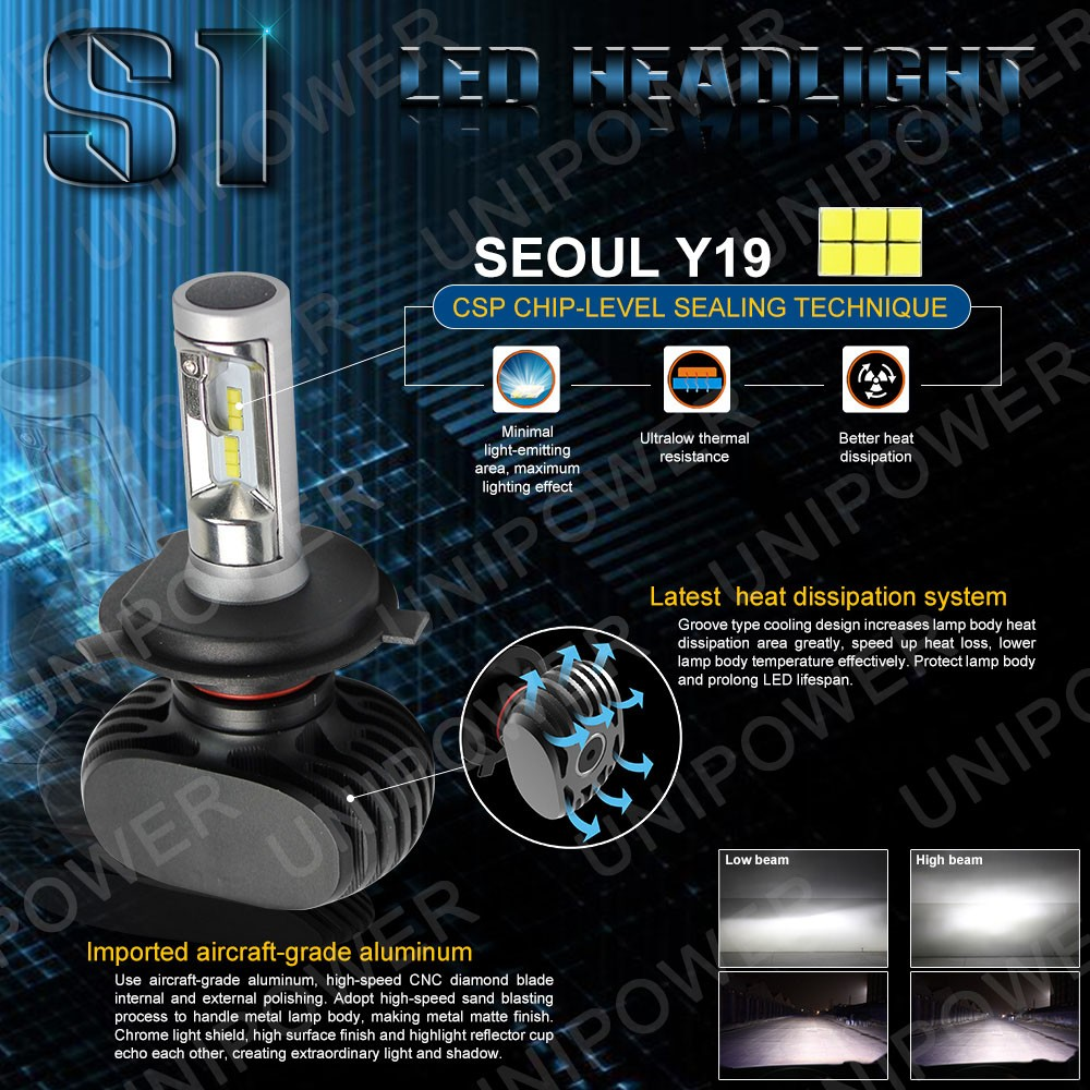 H7 BULB --Hot selling DC9-32V 25W S1 4000LM High power led headlight