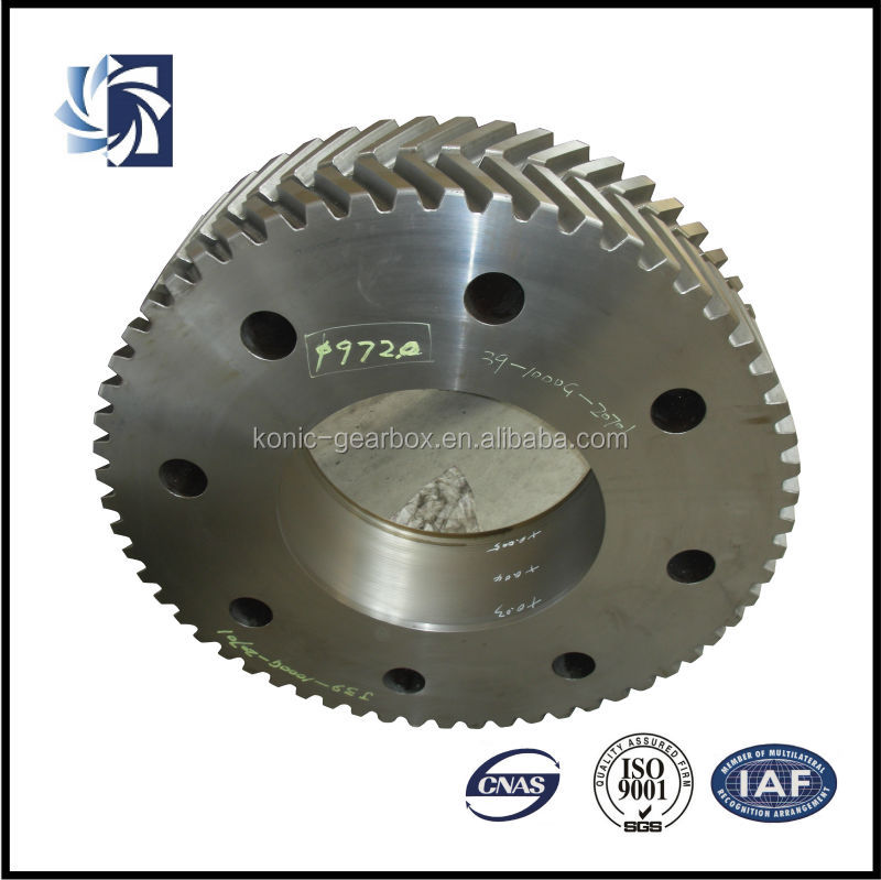 Rolling Shutter Gear Supplier