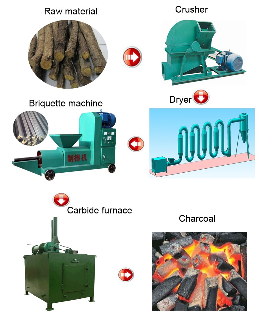 High quality biomass coconut shell charcoal briquette machine price