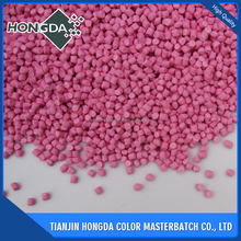 Plastic Raw Material Manufacturers silicone color masterbatches buy from alibaba