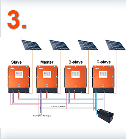 AC 220V DC 24V 2000w Pure Sine Wave Solar Inverter With MPPT Solar Charge Controller