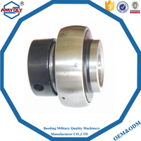 Contemporary Best-Selling insert bearing pedestal UC217