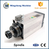 Wholesale Excellent Quality Advantage Price 1.5kw electric motor