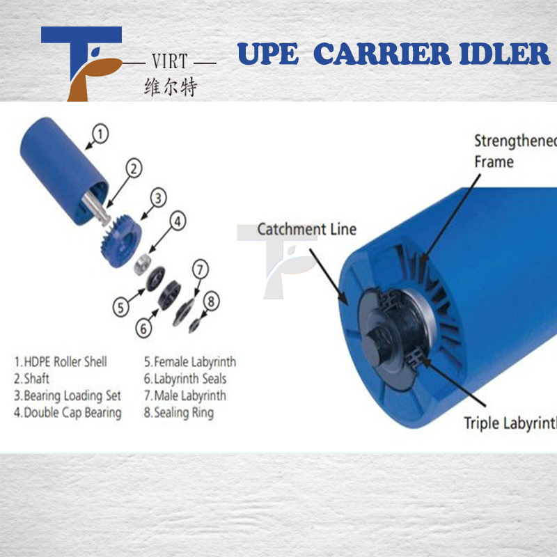 material handling equipment parts plastic tubes hdpe pipe idler <strong>roller</strong>
