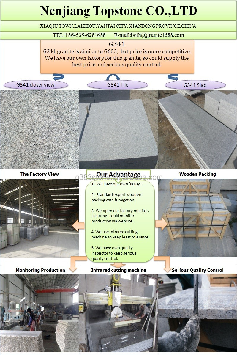 Standard floor tile thickness