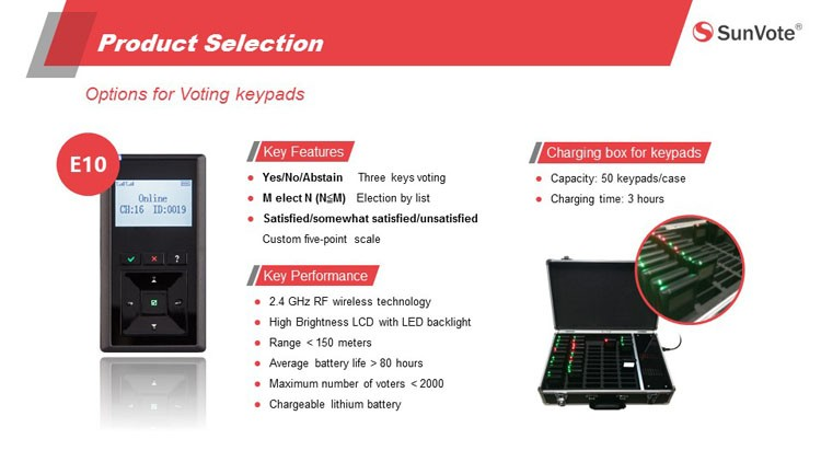 2.4 G technology SunVote wireless electronic voting systems