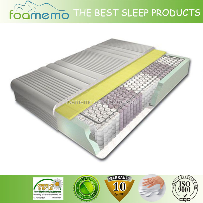specialized factory new design 5-zone pocket sprung mattress - Jozy Mattress | Jozy.net