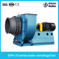 portable car fan Y4-73 industrail bolier type centrifugal ventilation fan