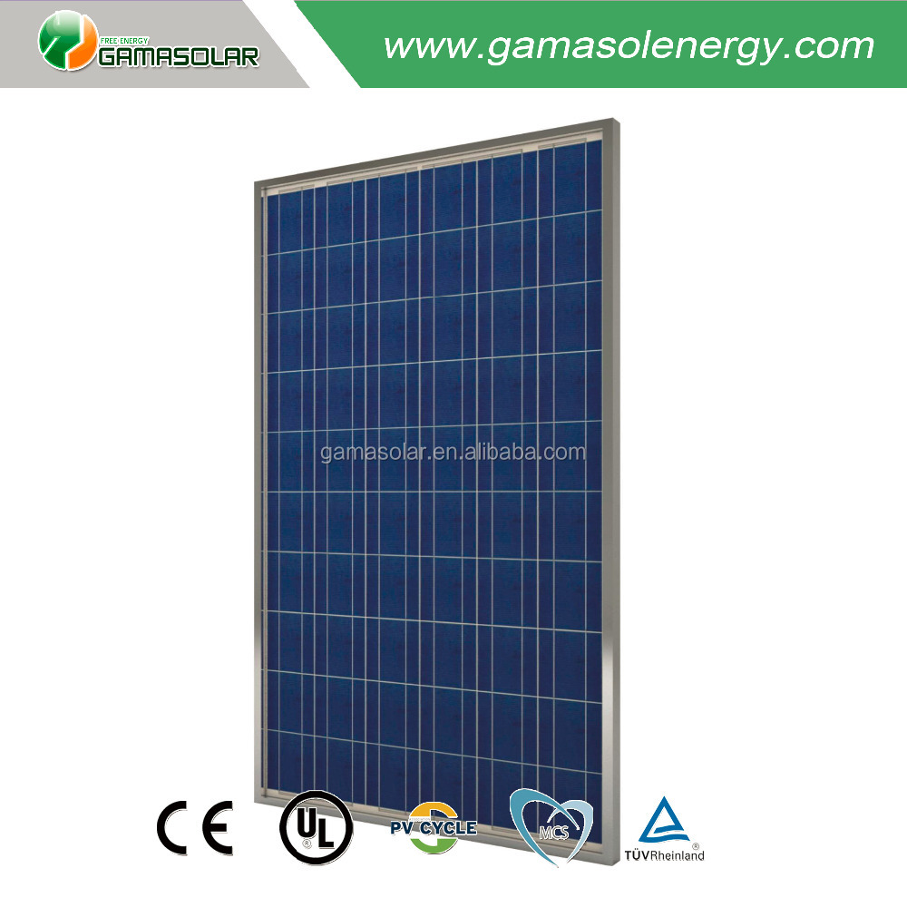 China manufacturer thin film 250w flexible solar panel best price per watt for commercial use
