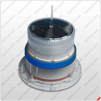 Navigation light,Led marine light, navigation lantern