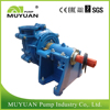 API 610 7h Horizontal Centrifugal Slurry Pump