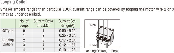 EOCR-3DE Digital Overcurrent Relay