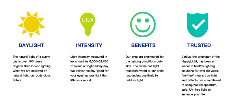 Health Brands Day-Light Sky 10000 LUX Bright depression or anxiety therapy light