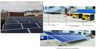 1000 Watts Solar Power Set AC solar home panel system supplier from Kaich