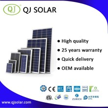 The Most Popular Poly 250W Solar Panel For Solar Power Station