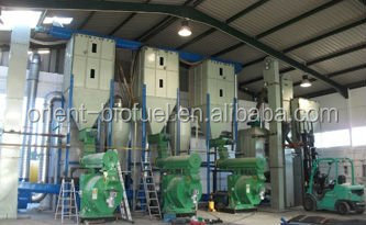 CE approved pellet machine with biomass wood raw material industry