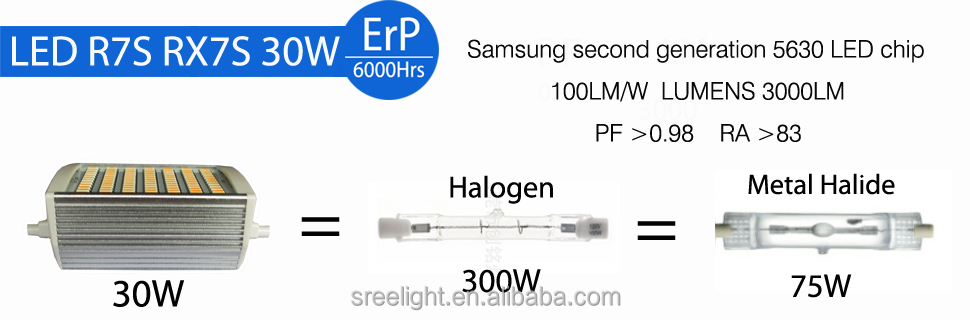 R7s Led 118mm 4000 Lumen R7s Led Lamp 4000lm 30w 4000k Lampada 30w ...