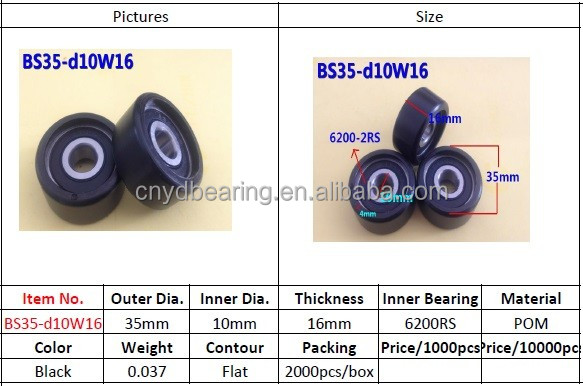 Plastic Pulley Wheels bearing 58*15*24 usd for Door and Windows 6202 rs plastic bearing coated