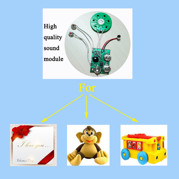Hot Sell greeting card flashing led module with low price