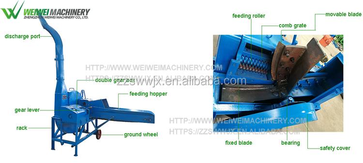 automatic silage making machine