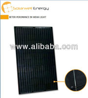 Bosch Solar Cell 245Wp Solar PV Module (Made in Vietnam)