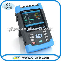 Measurement Amp Analysis Instruments Power Meters