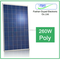 the portable polycrystalline solar panel 260W