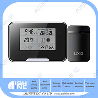 NEW 2015 NEW Gadgets HD 1080P WIFI IP Weather Station Camera/Mini Wifi Camera/Wifi Nanny Camera