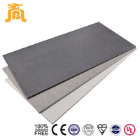 Incombustible Fiber Cement Decorative Pattern Wall Board Price
