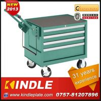 Kindle 2013 heavy duty hard wearing cheap tool boxes