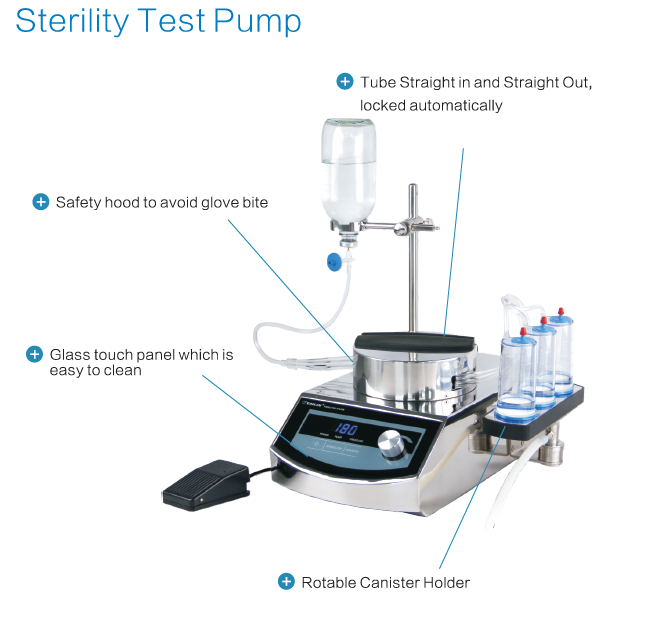 Sterility Test Device peristaltic pump for sterility test canister