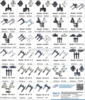Australia Round Plug PIN Mains 9001500 also Iec 60320 C13 Connector also Uk Electricity Outlet as well Electrical Plugs And Sockets also 2080lc5048qwb. on ac power plugs and sockets