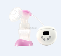 Women Enlargement Breast Pump For Sales