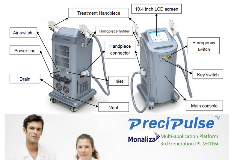 Fda Eliminato Pechino Sincoheren Ultime Ipl + shr Per La Pelle Booster
