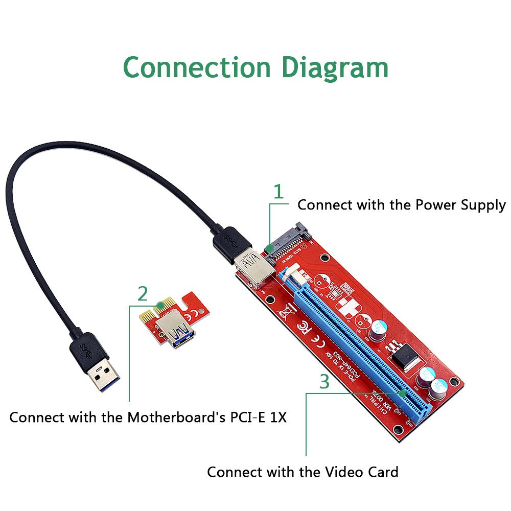 Connection Diagram-0.3M