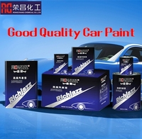 RongChang Auto Spray Paints