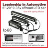 2015 NSSC 60W Driving Lamp 4x4 off road ,Truck ,Mining ,Boat ,4x4 ,led lamp LED Work Light Bar