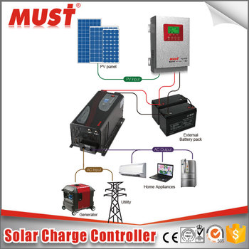 hybrid 24V 48V45A mppt wind solar charge controller with inverter system