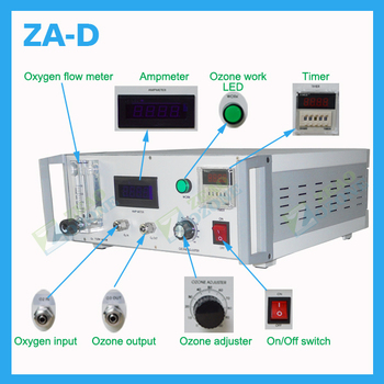 how to use ozone generator in grow room