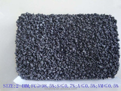 Carbon Raiser Graphitized Petroleum Coke